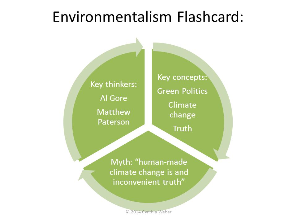 Environmentalism Flashcard: