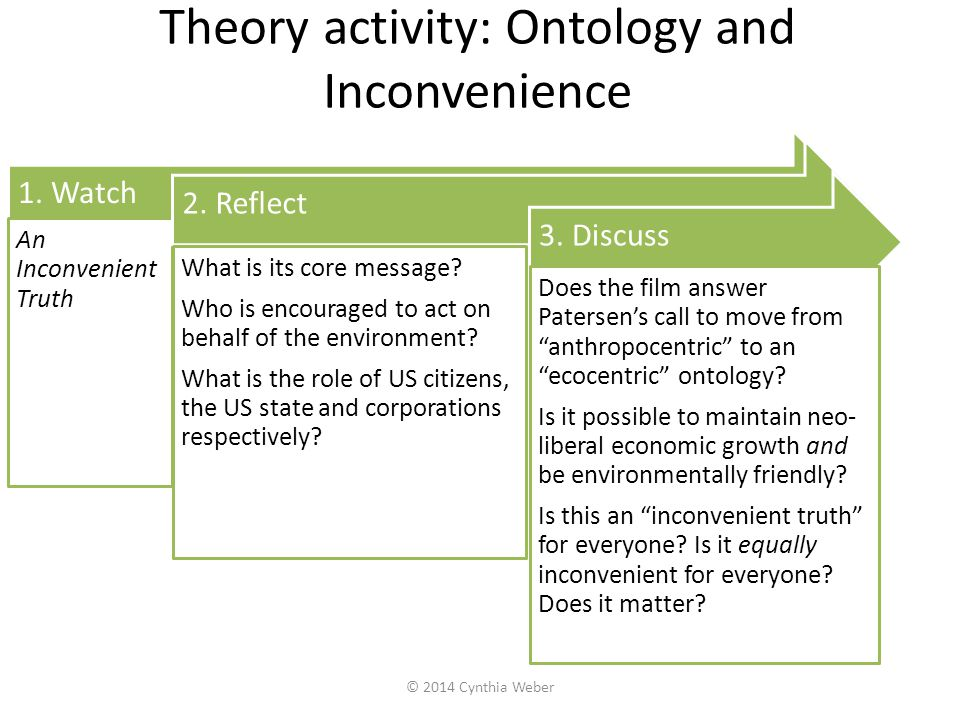 Theory activity: Ontology and Inconvenience