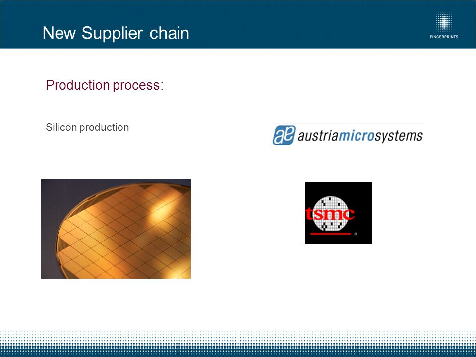 New Supplier chain Production process: Silicon production