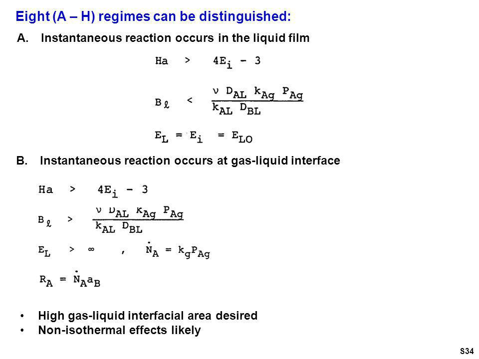 Eight (A – H) regimes can be distinguished: