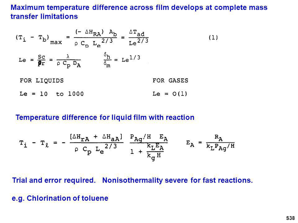 Temperature difference for liquid film with reaction
