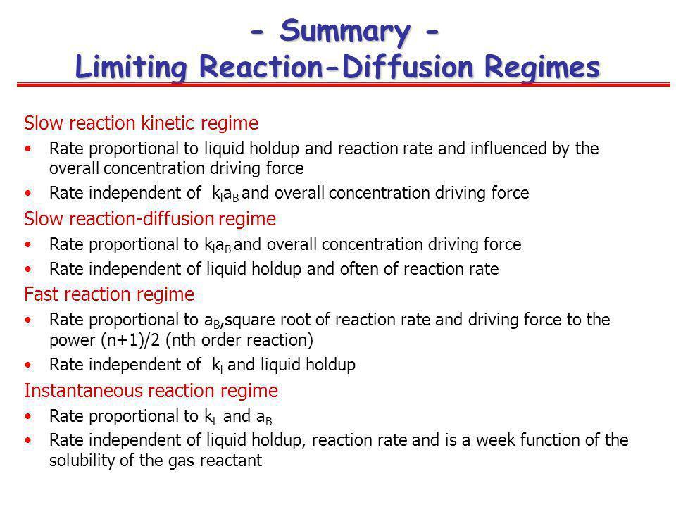 - Summary - Limiting Reaction-Diffusion Regimes