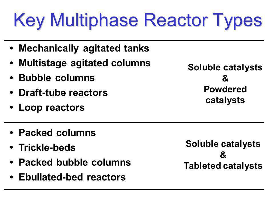 Key Multiphase Reactor Types