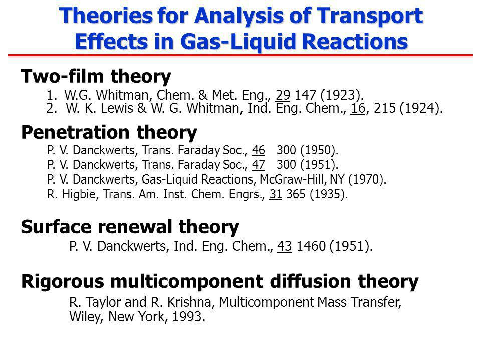 Theories for Analysis of Transport Effects in Gas-Liquid Reactions