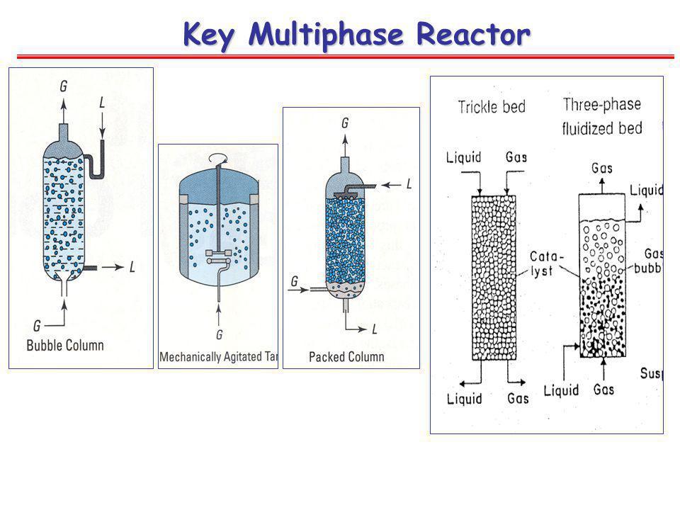 Key Multiphase Reactor