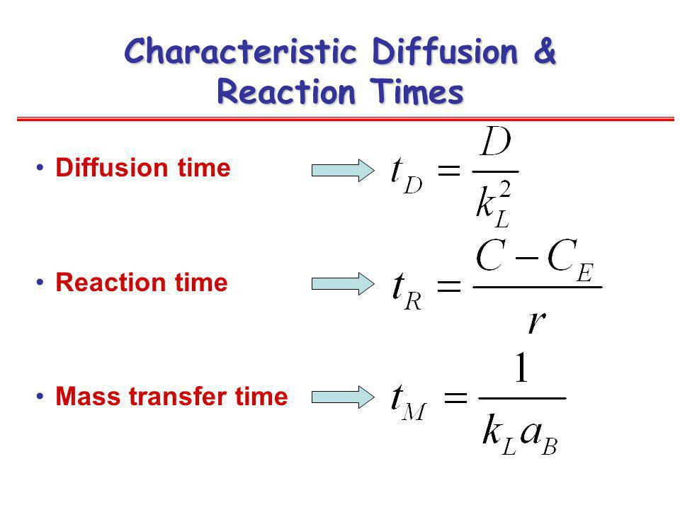 Characteristic Diffusion & Reaction Times