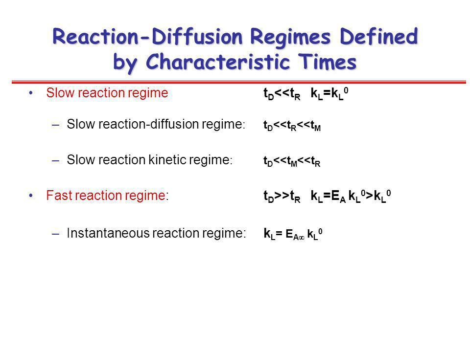 Reaction-Diffusion Regimes Defined by Characteristic Times