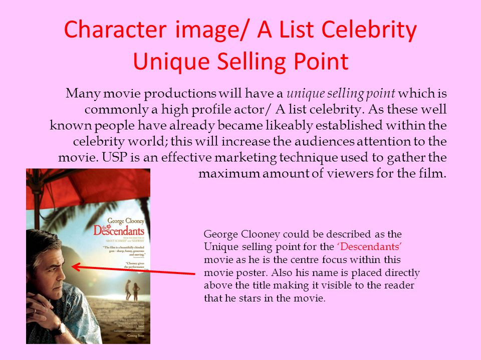 Character image/ A List Celebrity Unique Selling Point