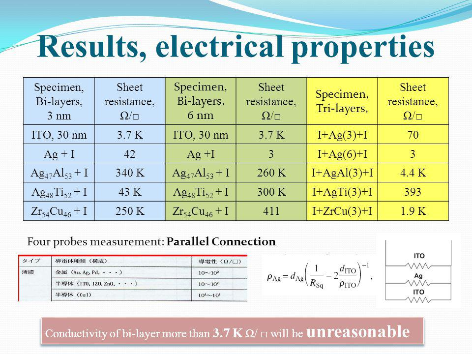 Results, electrical properties
