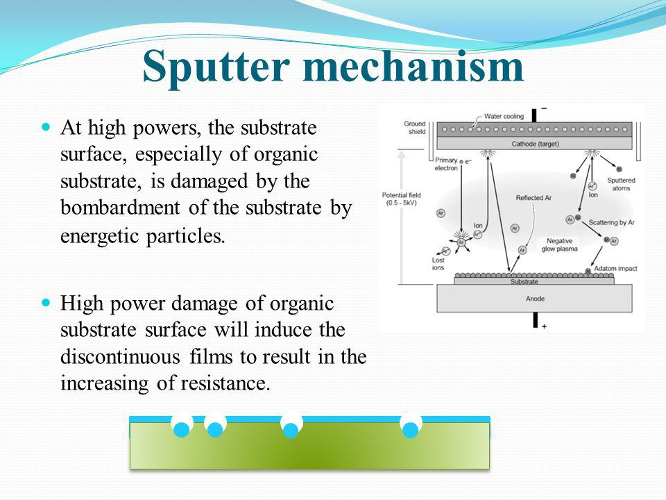 Sputter mechanism