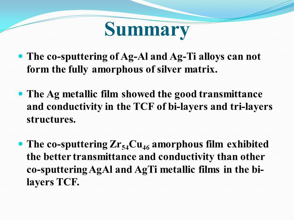 Summary The co-sputtering of Ag-Al and Ag-Ti alloys can not form the fully amorphous of silver matrix.