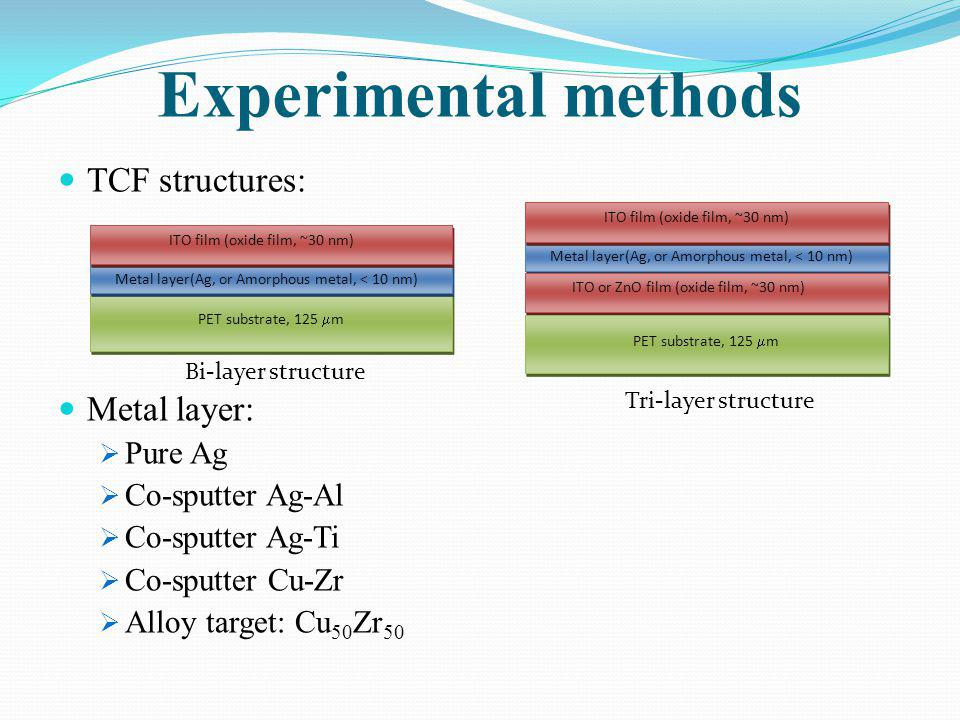 Experimental methods TCF structures: Metal layer: Pure Ag