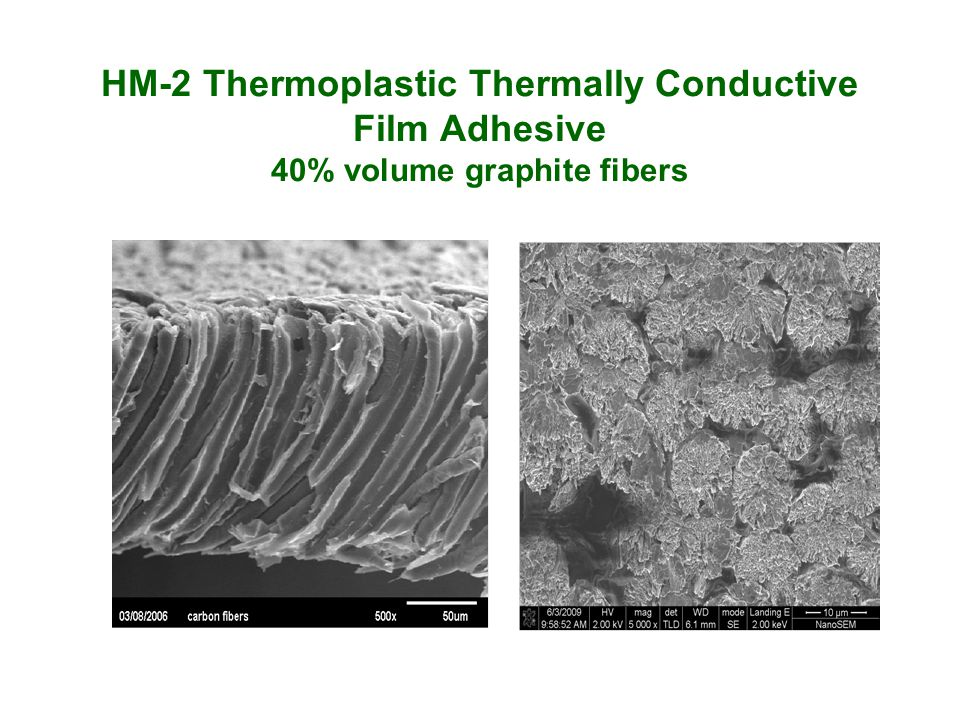 HM-2 Thermoplastic Thermally Conductive Film Adhesive 40% volume graphite fibers