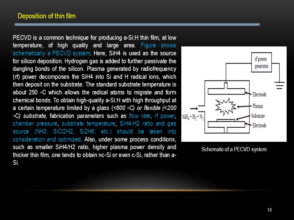 Deposition of thin film