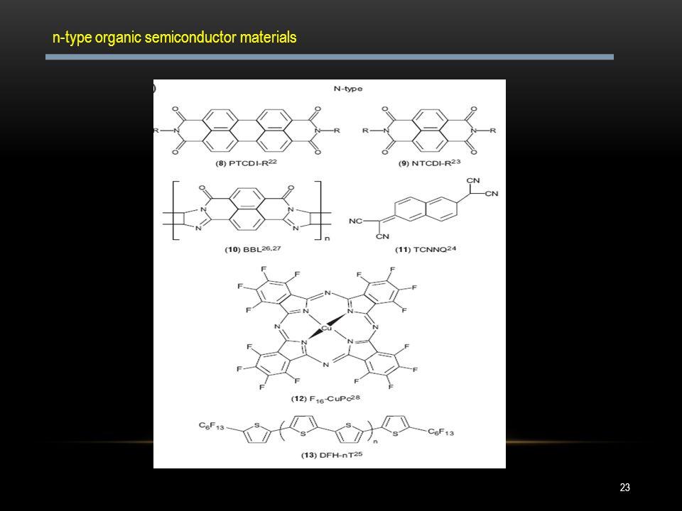 n-type organic semiconductor materials
