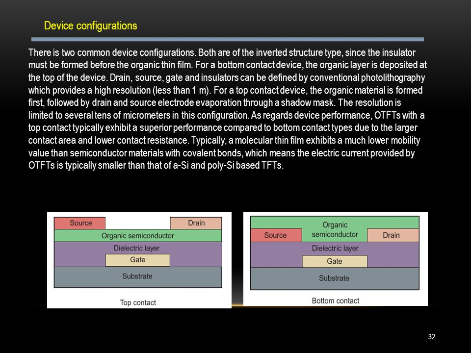 Device configurations