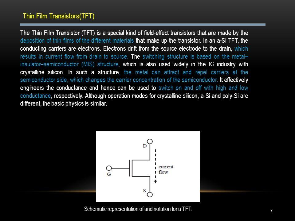 Thin Film Transistors(TFT)