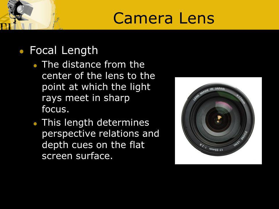 Camera Lens Focal Length