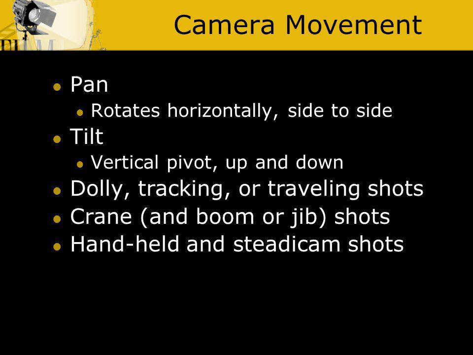 Camera Movement Pan Tilt Dolly, tracking, or traveling shots