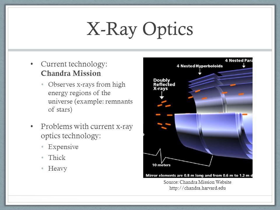 Source: Chandra Mission Website