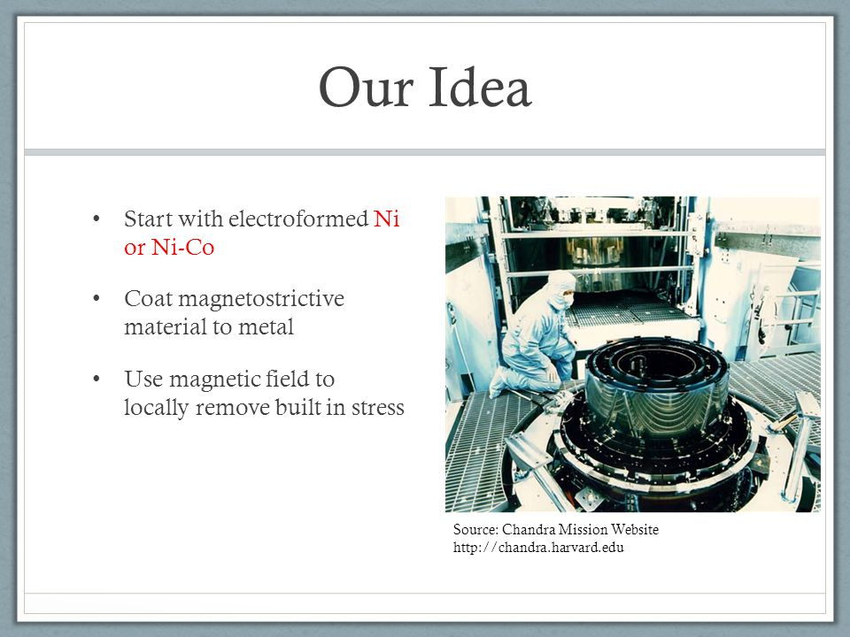 Our Idea Start with electroformed Ni or Ni-Co