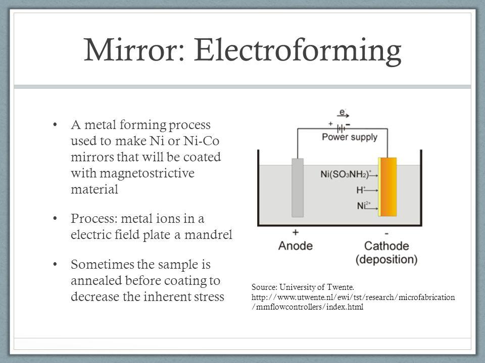 Mirror: Electroforming