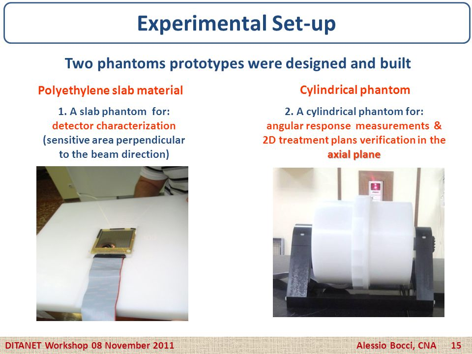 Experimental Set-up Two phantoms prototypes were designed and built