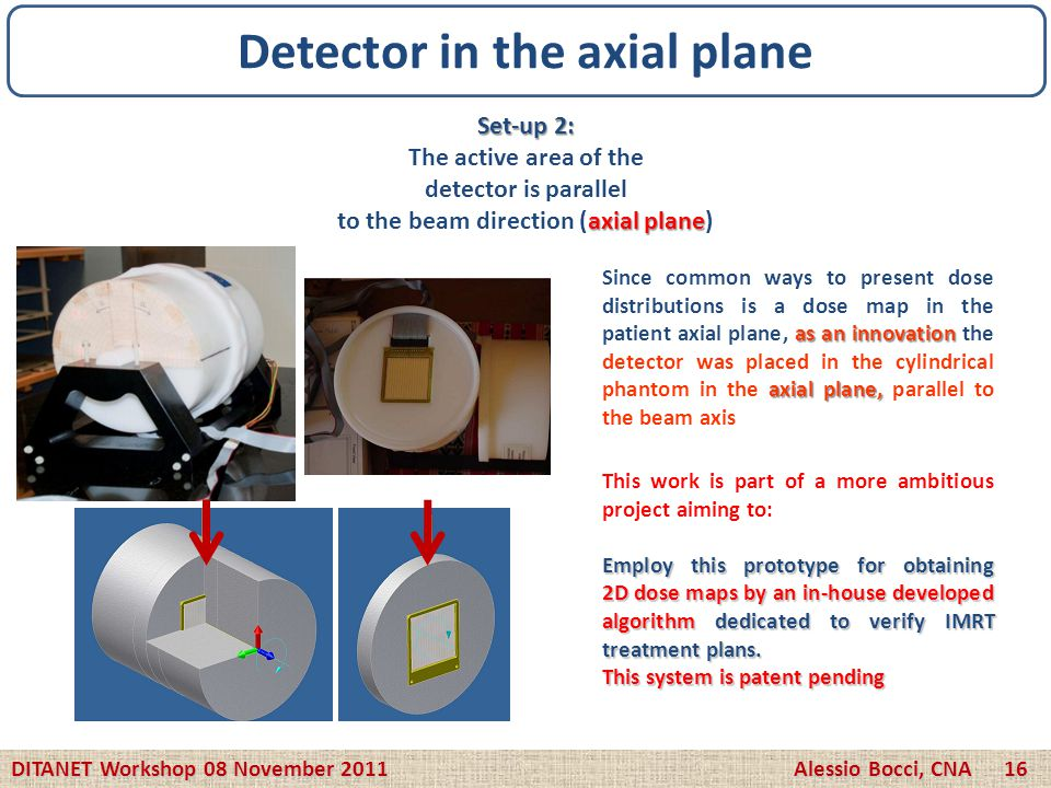 Detector in the axial plane to the beam direction (axial plane)