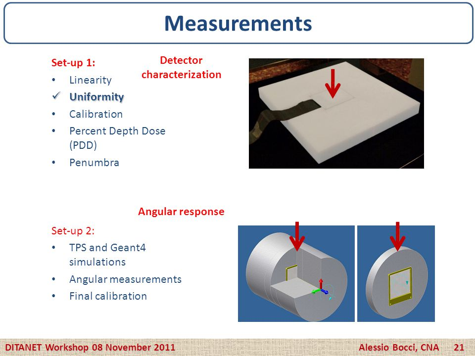 Measurements Set-up 1: Linearity Detector characterization Uniformity