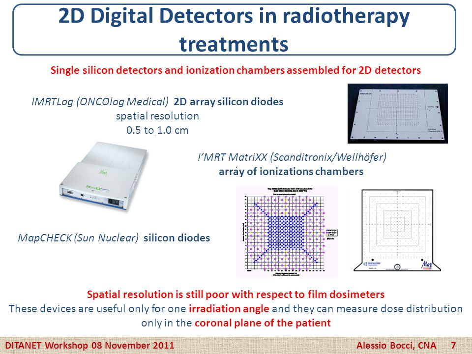 2D Digital Detectors in radiotherapy treatments