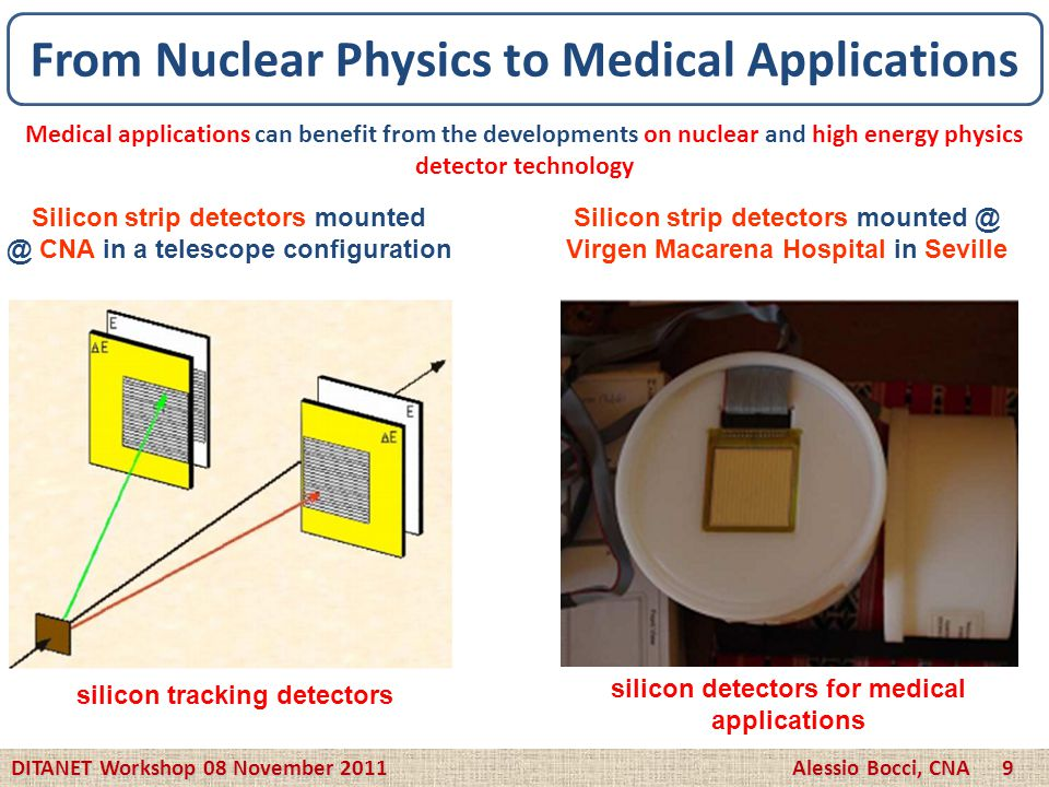 From Nuclear Physics to Medical Applications