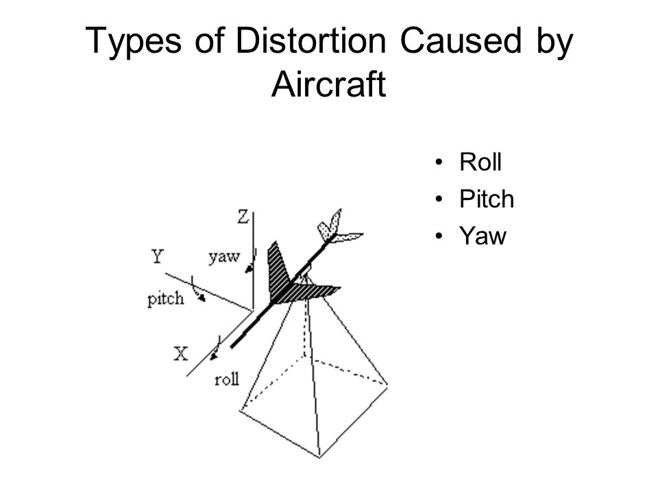 Types of Distortion Caused by Aircraft