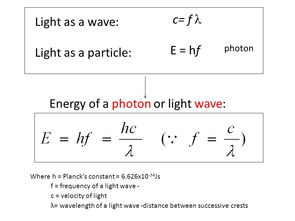 Energy of a photon or light wave: