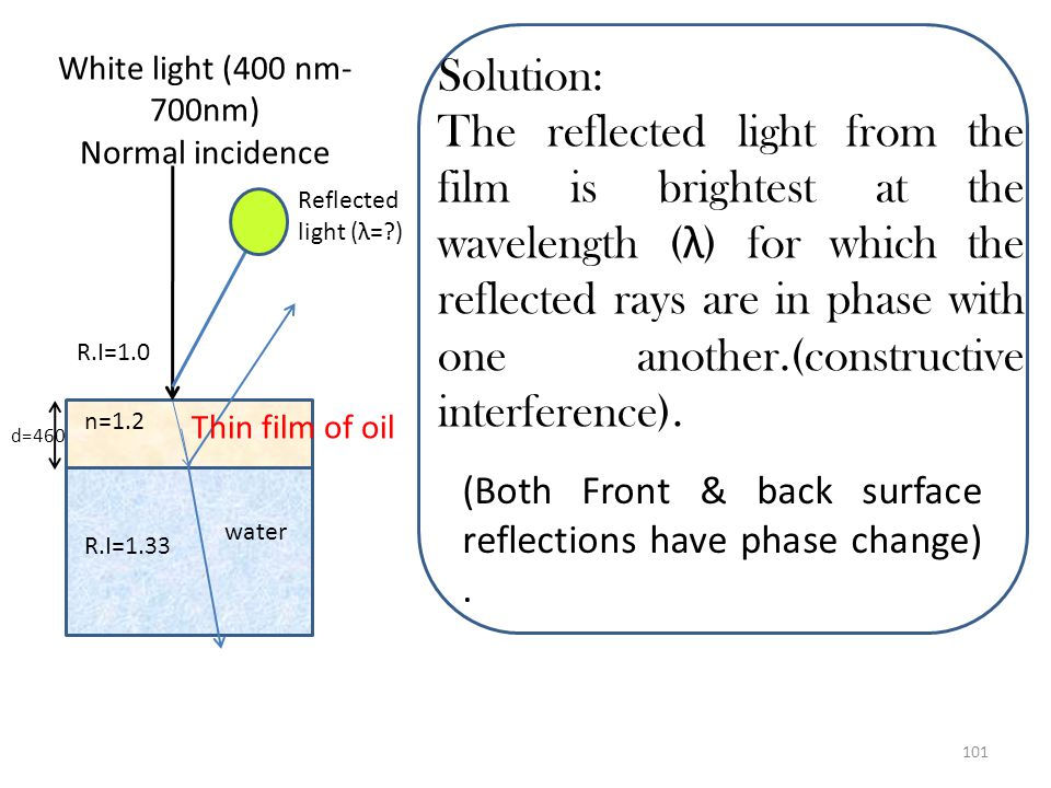 White light (400 nm-700nm) Normal incidence. Reflected light (λ= ) R.I=1.0. R.I=1.33. n=1.2. Thin film of oil.