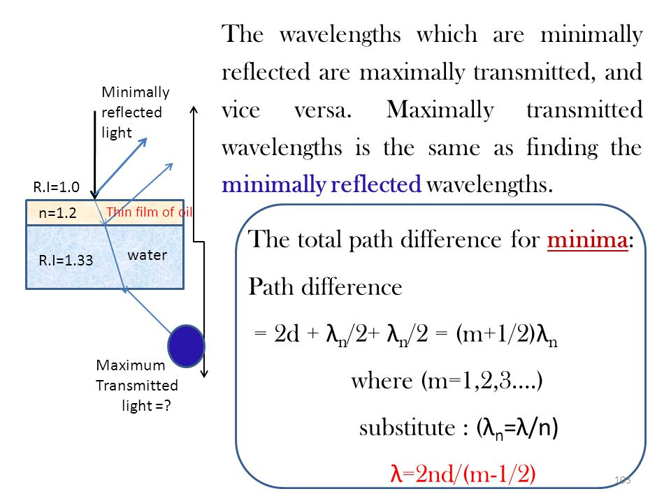 The total path difference for minima: Path difference