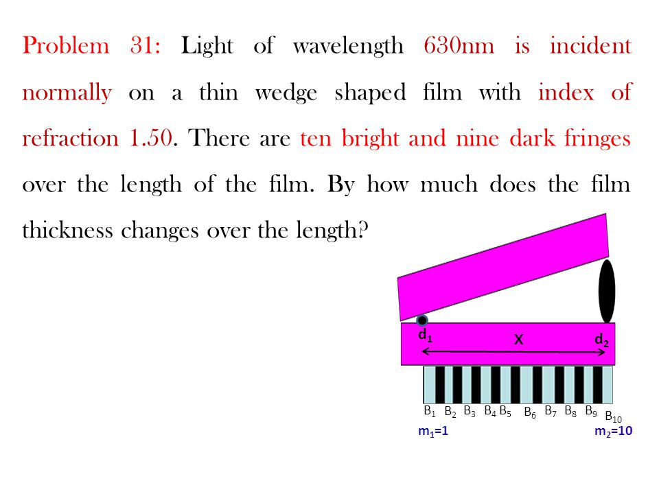 Problem 31: Light of wavelength 630nm is incident normally on a thin wedge shaped film with index of refraction 1.50. There are ten bright and nine dark fringes over the length of the film. By how much does the film thickness changes over the length