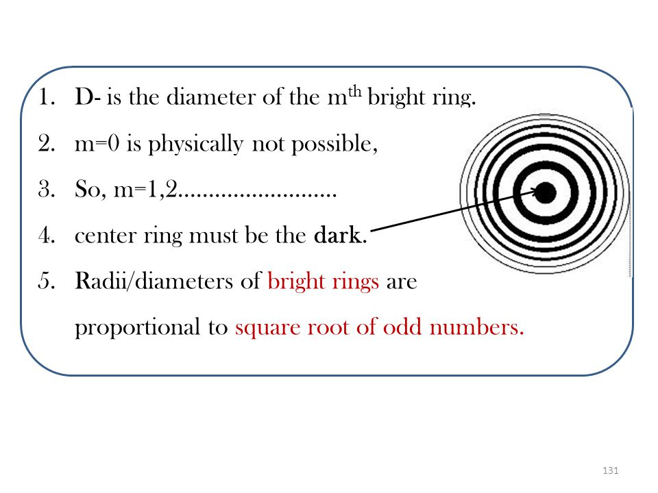 D- is the diameter of the mth bright ring.