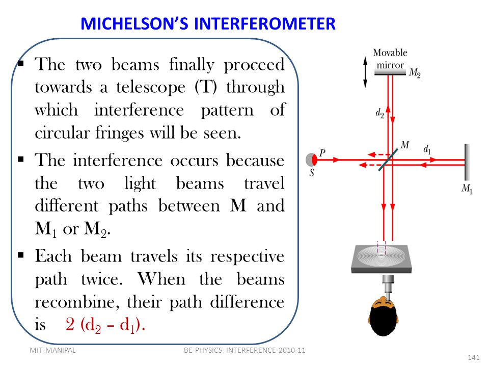 MICHELSON'S INTERFEROMETER