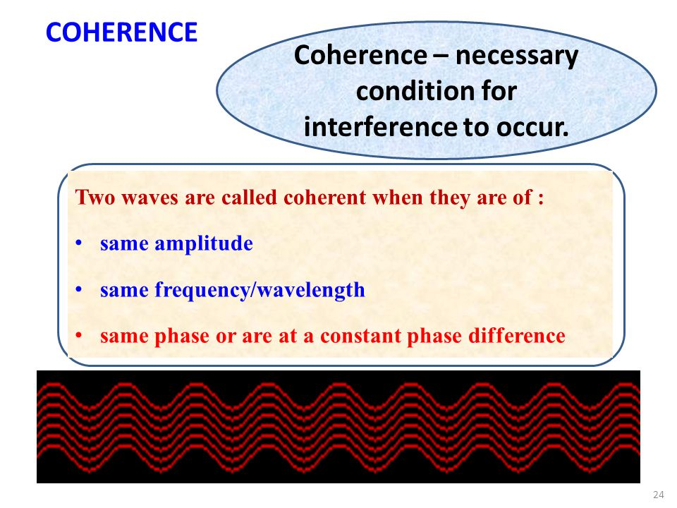 Coherence – necessary condition for interference to occur.