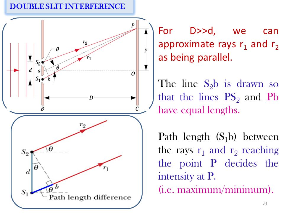 For D>>d, we can approximate rays r1 and r2 as being parallel.