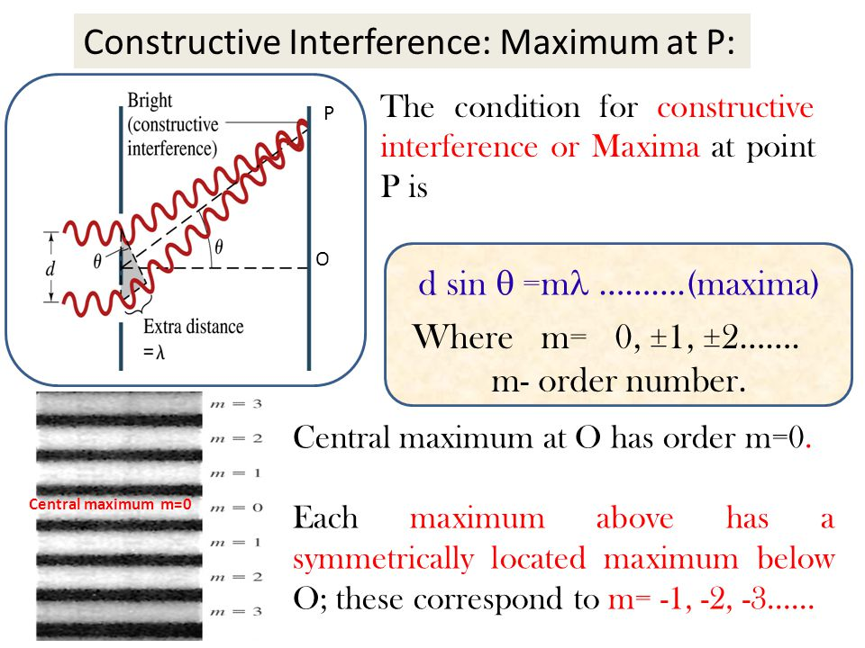 d sin  =m ……….(maxima) Constructive Interference: Maximum at P:
