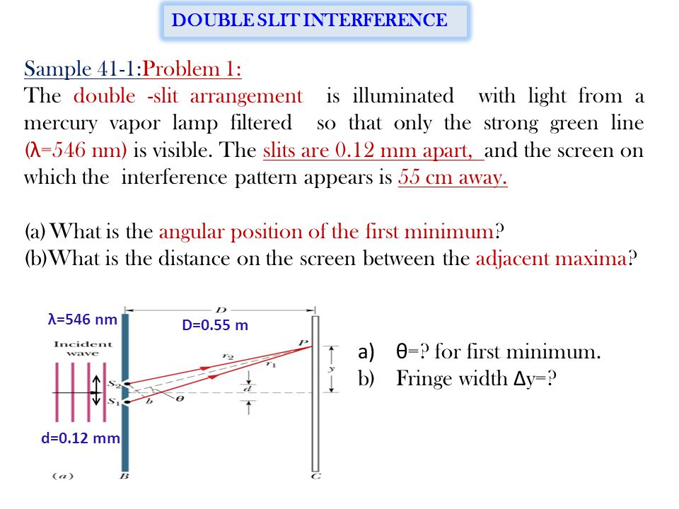 What is the angular position of the first minimum