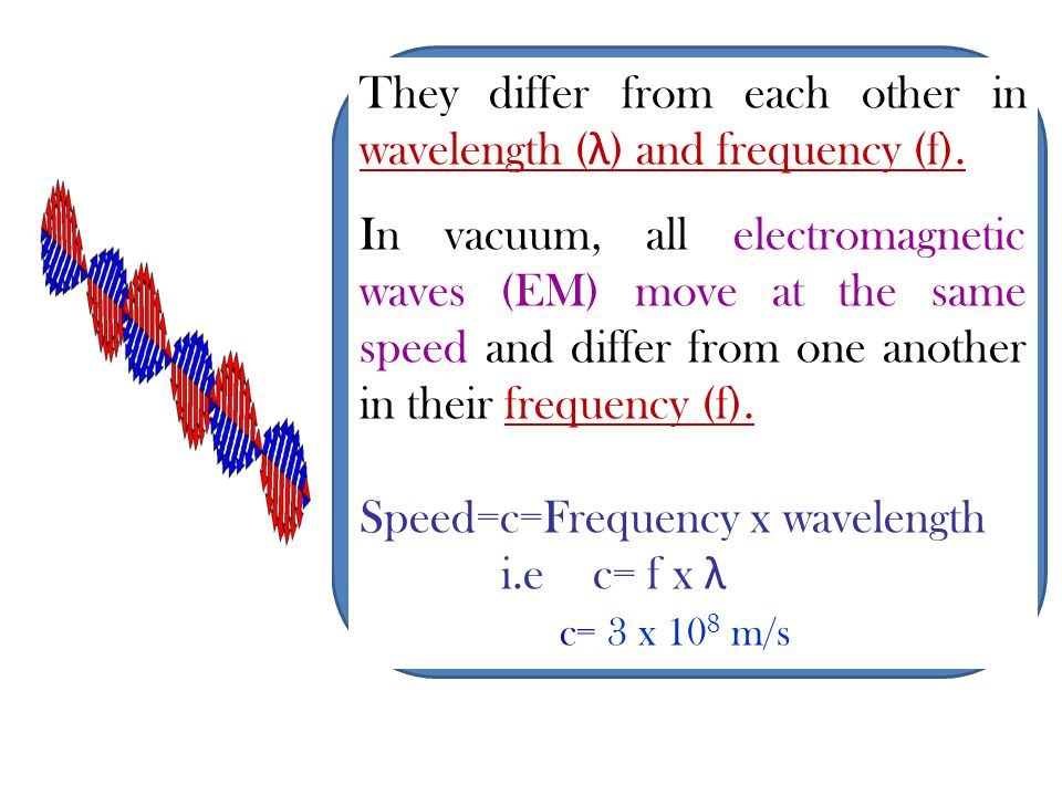 They differ from each other in wavelength (λ) and frequency (f).
