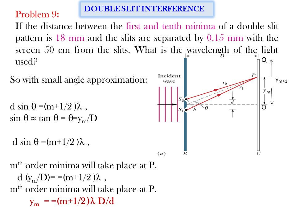 So with small angle approximation: d sin  =(m+1/2 ) ,
