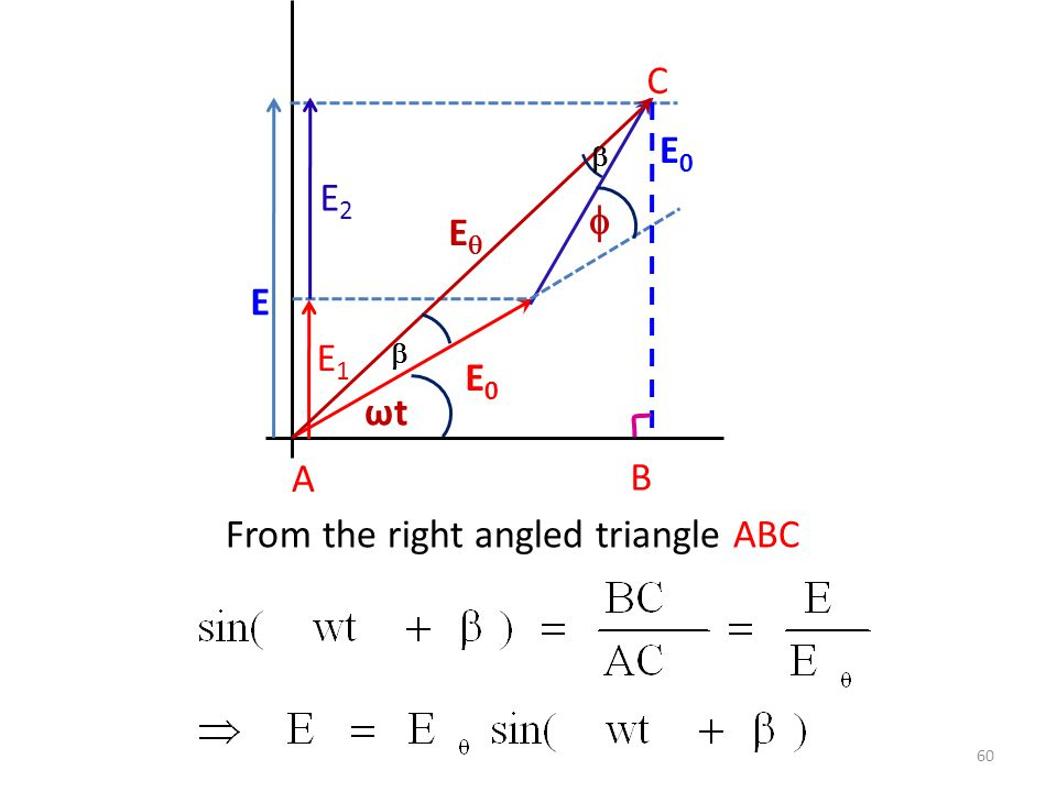 From the right angled triangle ABC