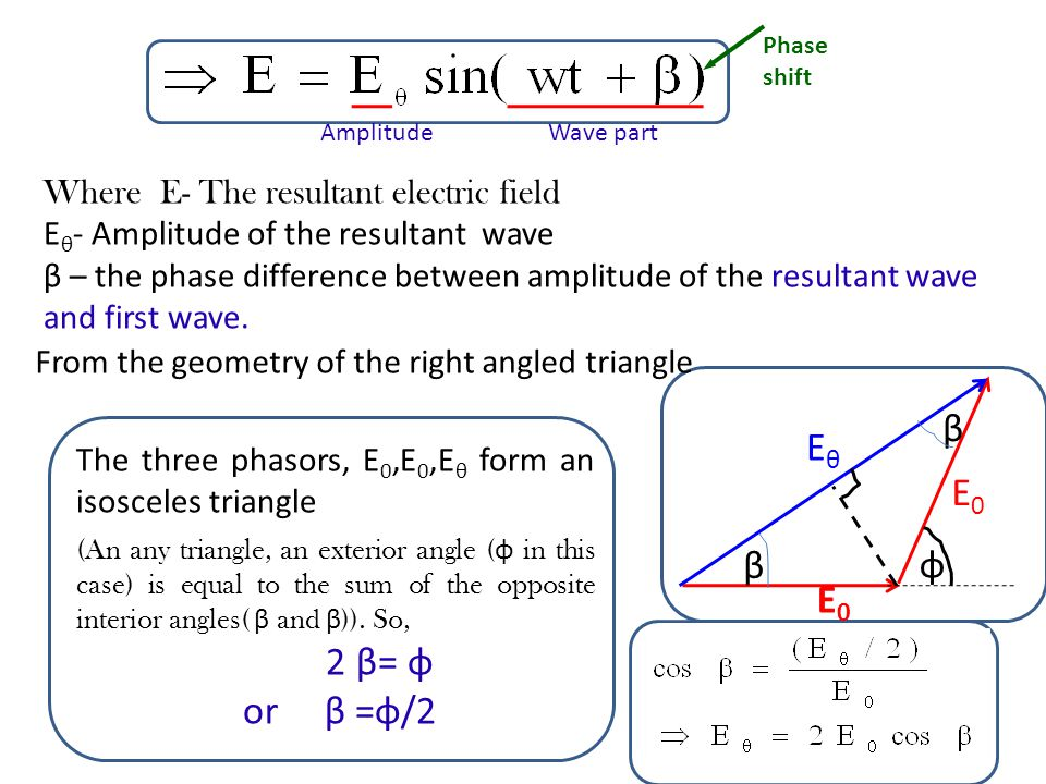 β Eθ 2 β= φ φ or β =φ/2 E0 Where E- The resultant electric field