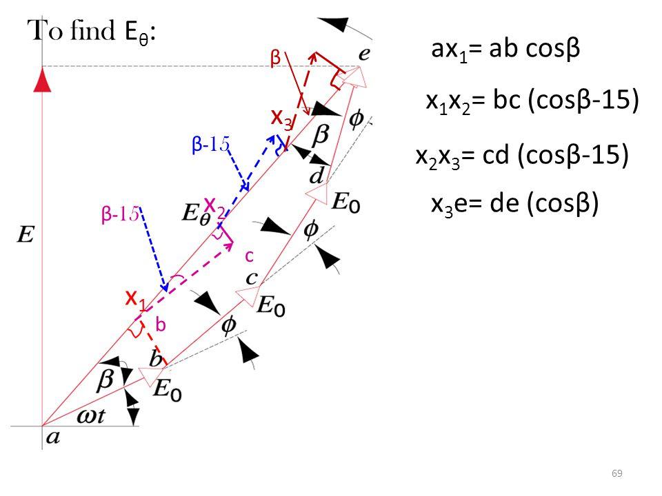 To find Eθ: ax1= ab cosβ x1x2= bc (cosβ-15) x3 x2x3= cd (cosβ-15) x2