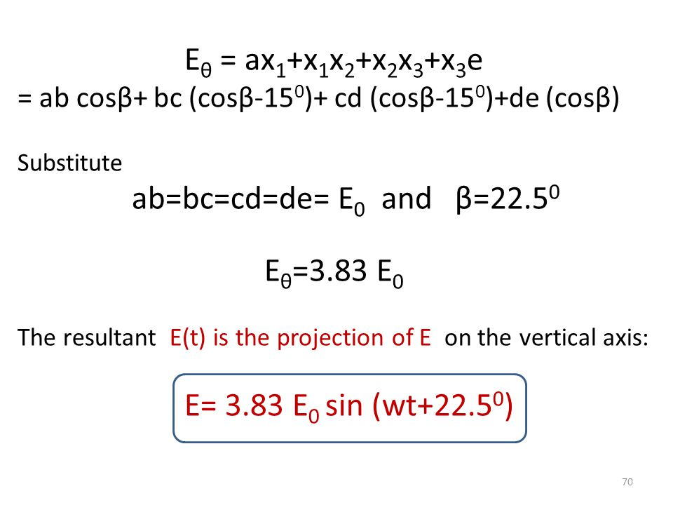 Eθ = ax1+x1x2+x2x3+x3e = ab cosβ+ bc (cosβ-150)+ cd (cosβ-150)+de (cosβ) Substitute. ab=bc=cd=de= E0 and β=22.50.