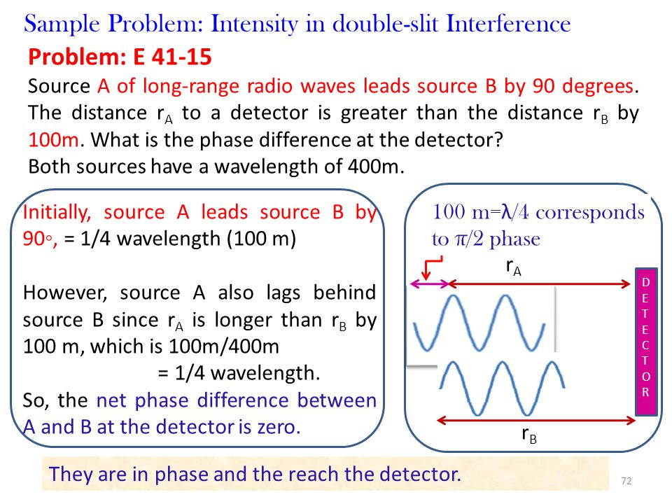Sample Problem: Intensity in double-slit Interference Problem: E 41-15