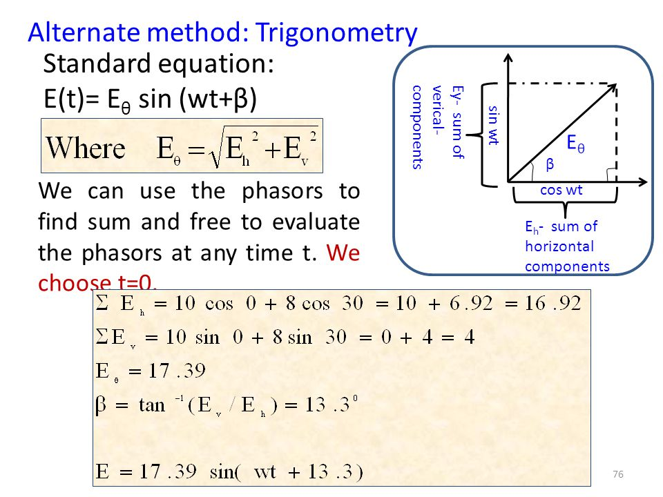 Alternate method: Trigonometry Standard equation: E(t)= Eθ sin (wt+β)